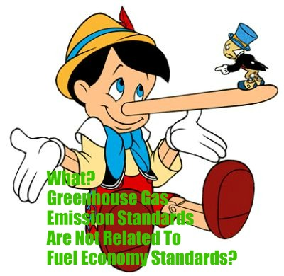 Post image for Did Obama EPA/DOT Officials Lie to Congress?