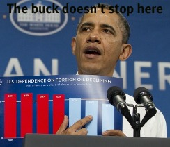 Post image for President Obama: Rising Gasoline Prices Are Everyone Else's Fault