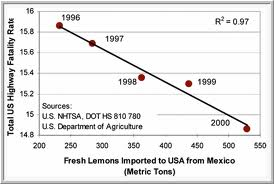 Post image for MIT Study Debunks RFA/Vilsack Claims on Ethanol, Gas Pric