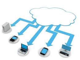 Post image for Cloud Computing: Friend or Foe of Kyotoism?