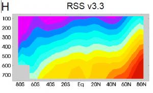 Santer RSS trend