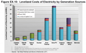 Levelized Costs of Electricity Generation by Fuel Source ACCE Report Jan 2014
