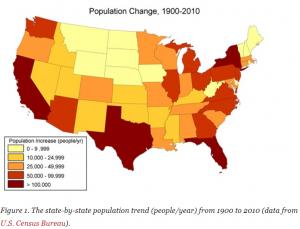 Population Change U.S. 1900-2010
