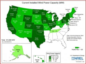Installed Wind Capacity U.S. June 30, 2014