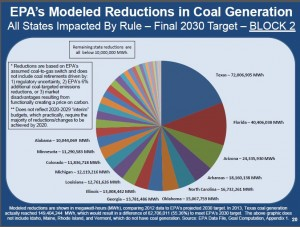 Nasi Texas Clean Power Plan Coal Generation Reduction by 2030