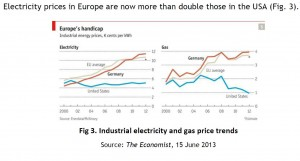 Peiser EU vs US Energy Prices