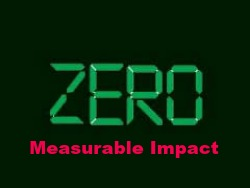 Post image for EPA Climate Rule's Hypothetical Impact: Too Small to Detect