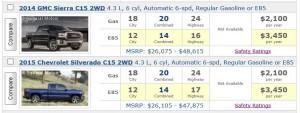 E85 vs Regular Gasoline Annual Cost May 29, 2015 (3)