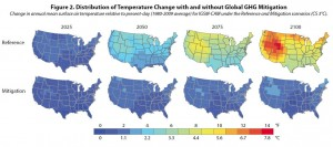 EPA CIRA US Temperatures References vs Mitigation