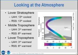 NASA NOAA Slide on UAH RSS Troposphere Temps
