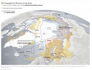 Arctic Exclusive Economic Zones