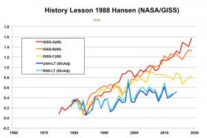 Christy Hansen_1988_Predictions through 2014