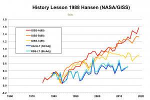 Christy-Hansen_1988_Predictions-through-2014
